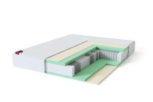 Kietas dvigulis spyruoklinis čiužinys lovai Sleepwell BLACK Multipocket-struktūra