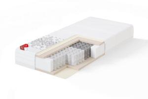 Minkštas viengulis spyruoklinis latekso čiužinys Sleepwell RED Pocket Etno Soft-struktūra