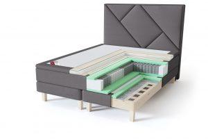 Sleepwell RED Continental Base dvigulė miegamojo lova su čiužiniu / RED Geometry galvūgalis / TOP HR Foam Plus antčiužinis pilka spalva-struktūra
