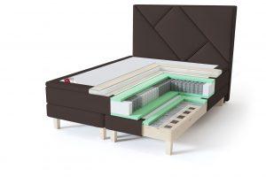 Sleepwell RED Continental Base dvigulė miegamojo lova su čiužiniu / RED Geometry galvūgalis / TOP HR Foam Plus antčiužinis ruda spalva-struktūra