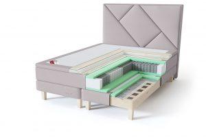 Sleepwell RED Continental Base dvigulė miegamojo lova su čiužiniu / RED Geometry galvūgalis / TOP HR Foam Plus antčiužinis smėlio (biežinė) spalva-struktūra