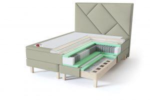 Sleepwell RED Continental Base dvigulė miegamojo lova su čiužiniu / RED Geometry galvūgalis / TOP HR Foam Plus antčiužinis šviesiai žalia spalva-struktūra